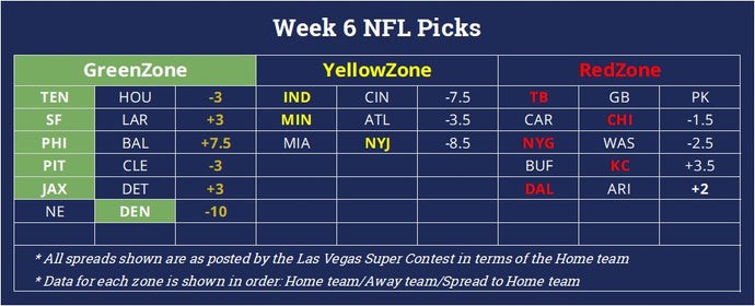 NFL Week 6 Winners