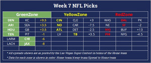 NFL football betting picks for week 7 against the spread with positive expected value
