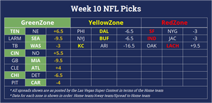 NFL Week 10 Recap