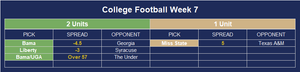 College Football Week 7 Winners