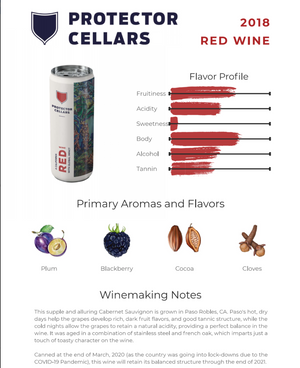 2018 RED WINE (Cabernet Sauvingnon)
