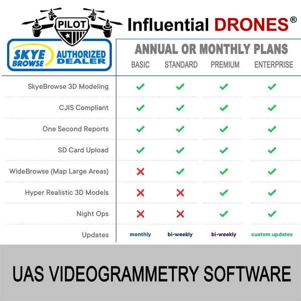 SkyeBrowse: Videogrammetry for Drones