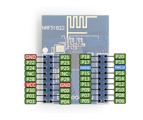 NRF51822 Pin out