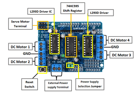 L293D Motor Driver Shield Specifications