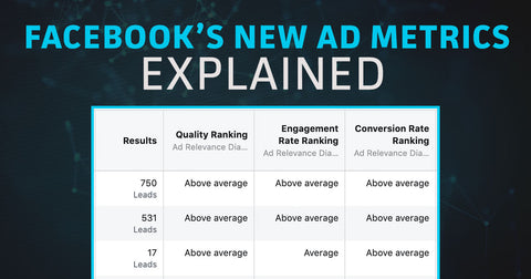 Facebook Quality, Conversion, and Engagement Rankings Explained