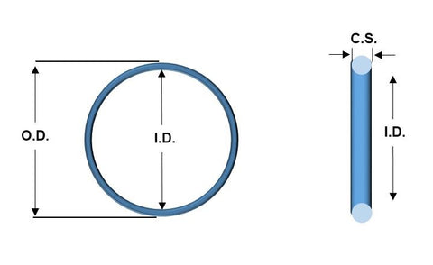 O-Ring Diagram | Rubber Shop