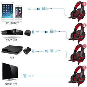 LED Lights Gaming Headset for PS4 PC Xbox one Stereo