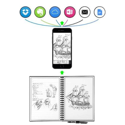 Image of ELFINBOOK Smart Notebook