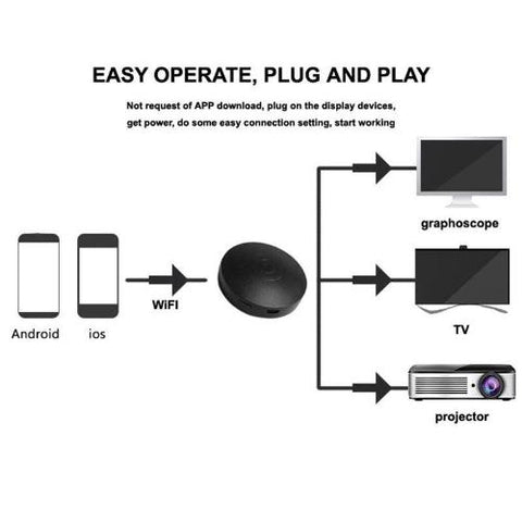 Wireless Phone to TV Converter