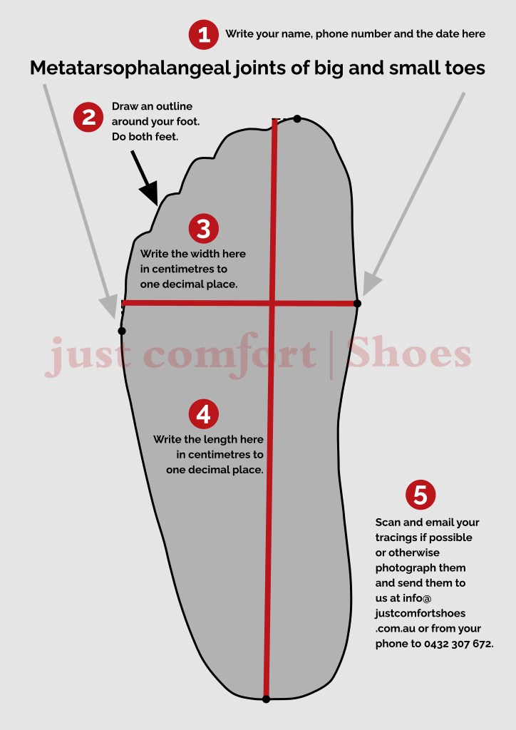 Foot Tracing Guidelines