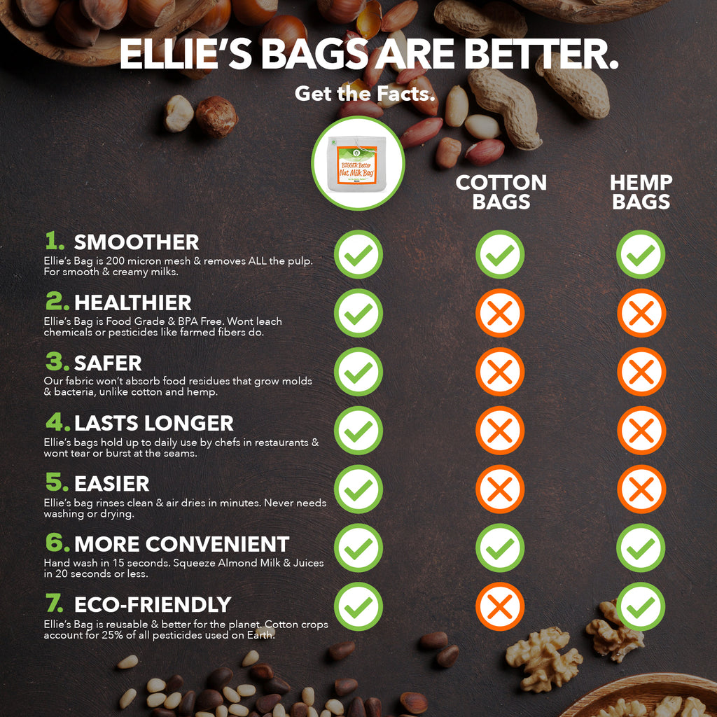 Ellie's Best BEGINNER NUT MILK KIT