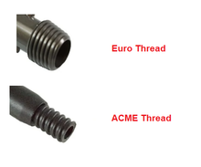 Load image into Gallery viewer, ACME or Euro Thread To Universal Cone Pole Tip