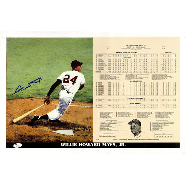 Willie Mays Limited Edition John Wolf Print