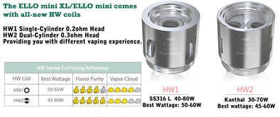 eLeaf Ello Mini XL Coils 5 Pack - Mystical Vapes