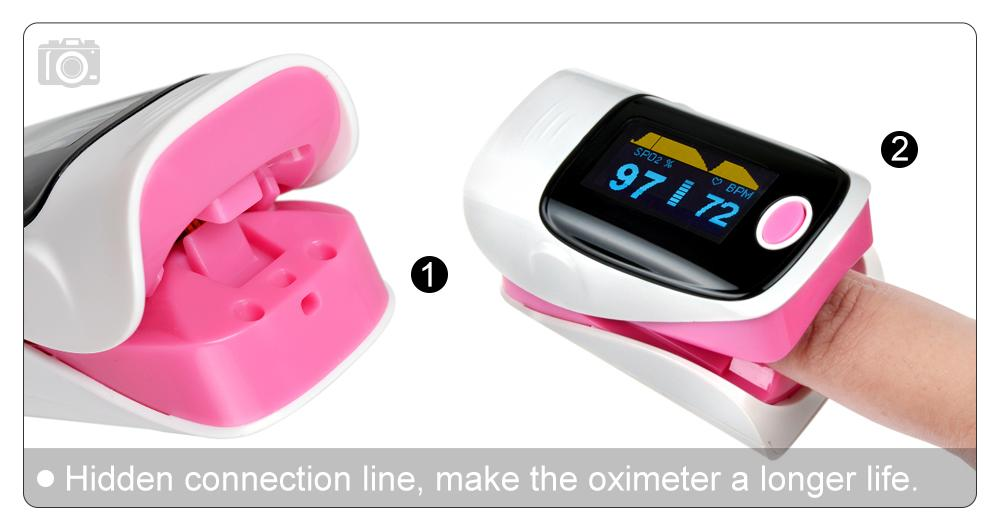 #1 Finger Pulse Oximeter - Blood Oxygen Monitor