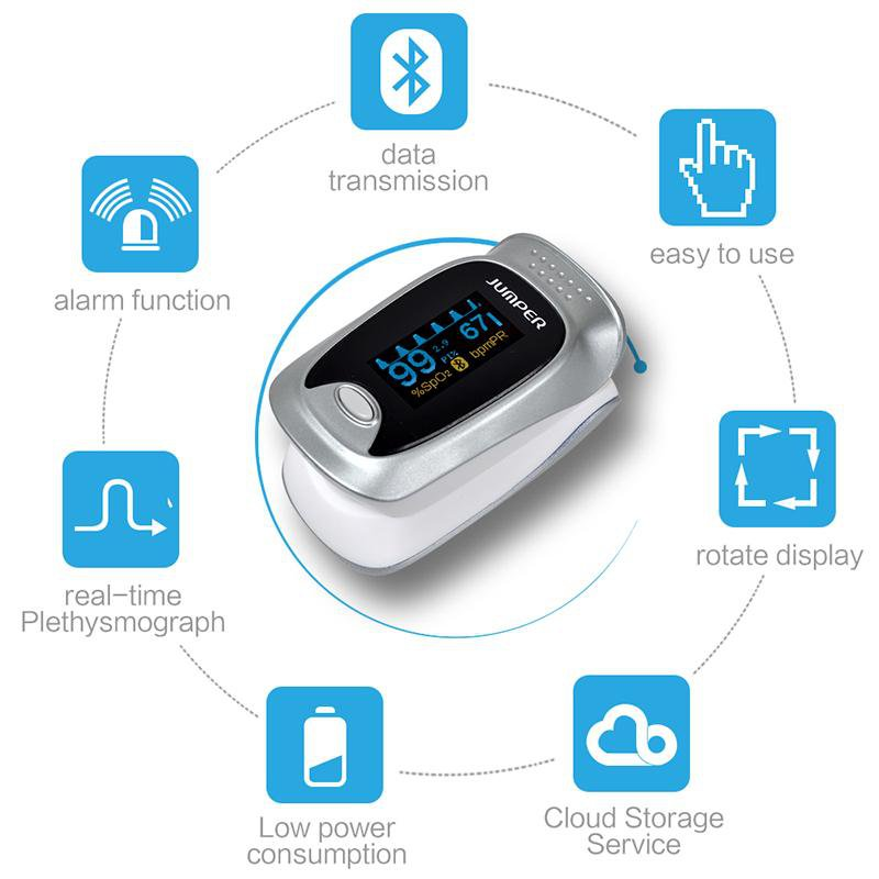 Wireless Bluetooth Finger Pulse Oximeter