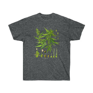 Unisex Ultra Cotton Tee Dark Heather / 5XL Printify T-Shirt SENSE Hemp