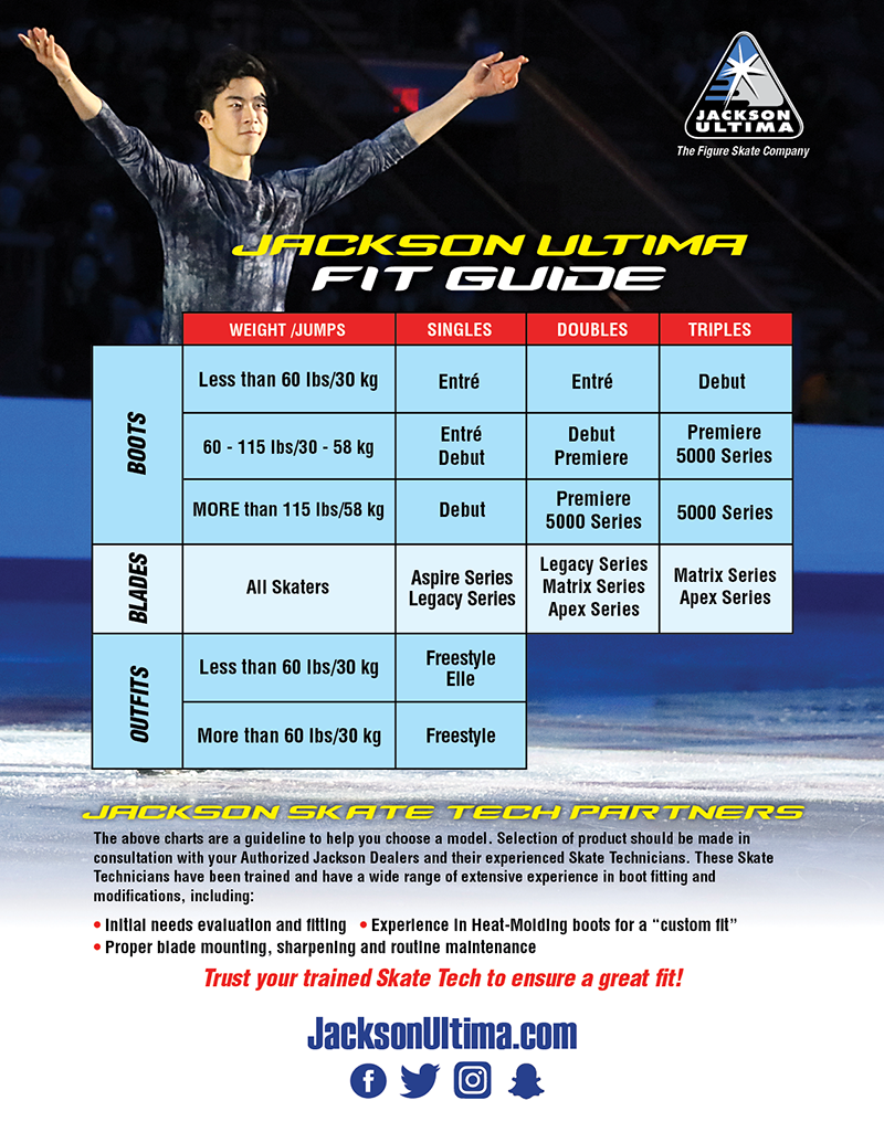 Jackson Ultima Fit Guide