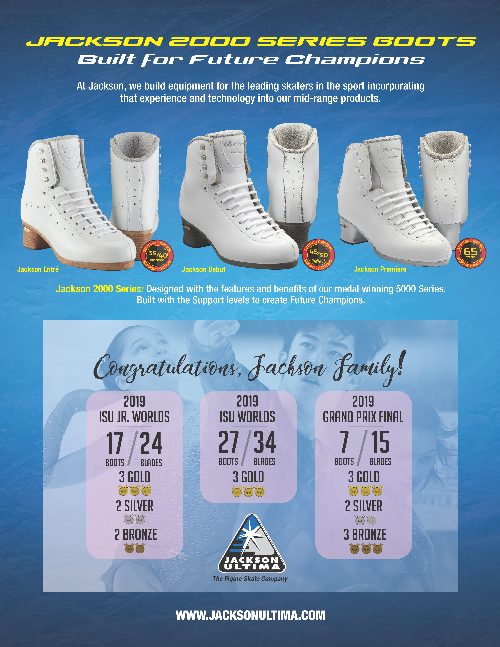 Jackson 2000 Series Boots Results Poster