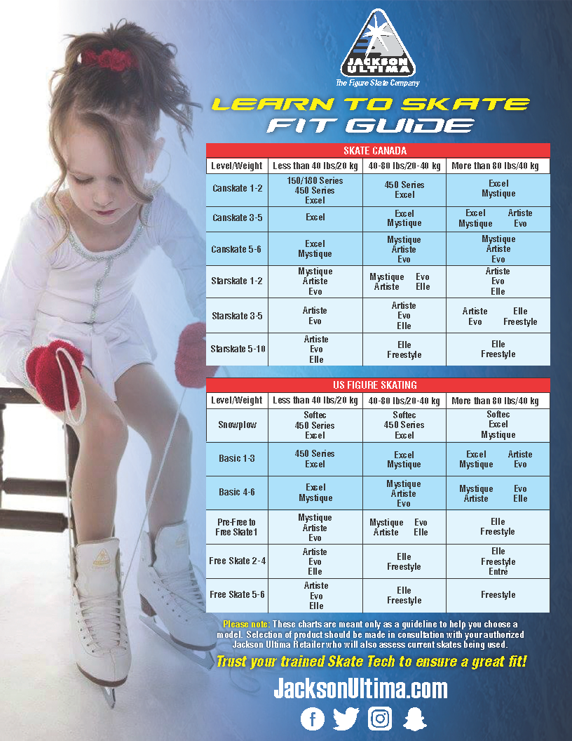 Jackson Ultima Learn to Skate Fit Guide