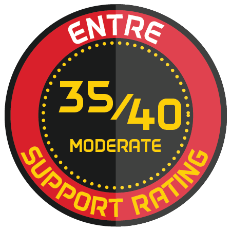 Support Rating - Entre