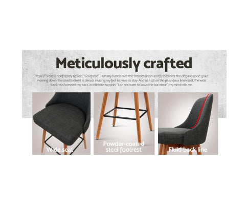 Key Features of the Charcoal Barstool