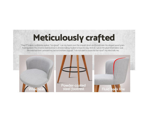 Key Features of the Grey Barstool