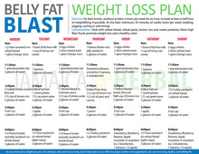 Belly Fat Blast Weight Loss Plan