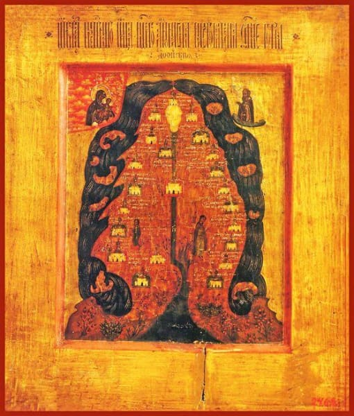 Depiction Of The Monasteries Of Mount Athos - Icons