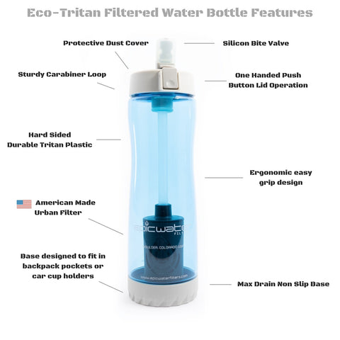 Filtered Water Bottle Fluoride