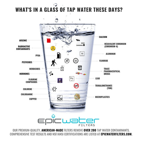 Water Contaminants in glass of water