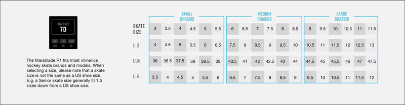 Marsblade R1 Chassis Sizing Chart