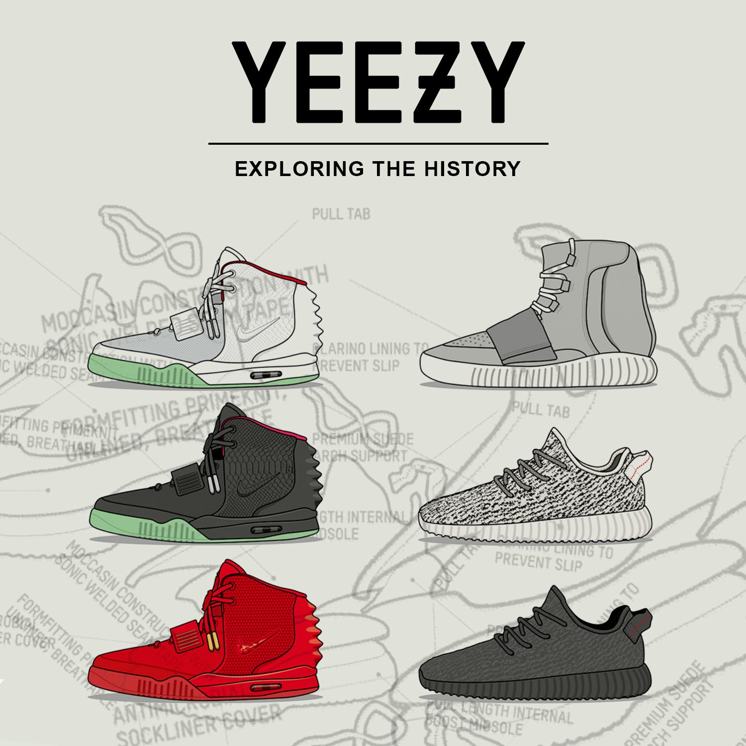 Yeezy: Exploring The History.