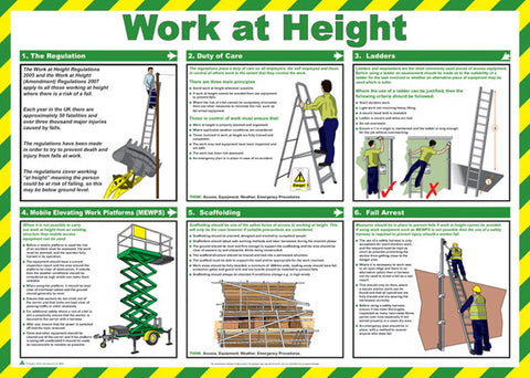 Click Medical Work At Height