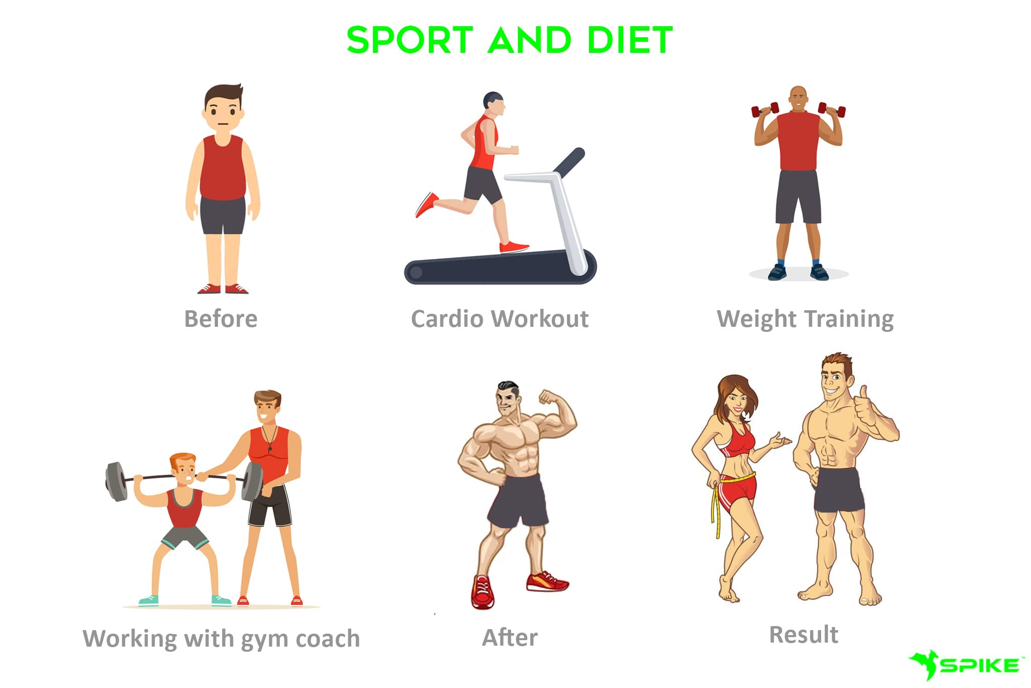 sports and diet