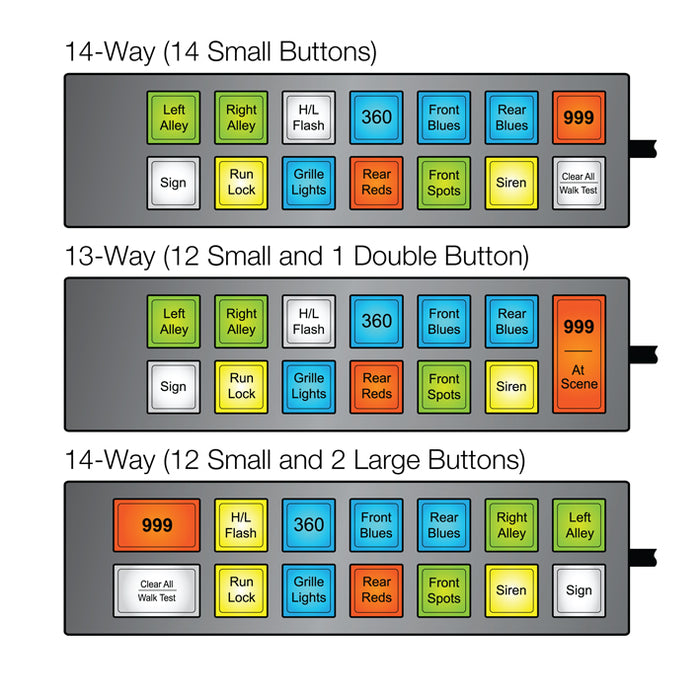 MCS-F14 Switch Unit (UNI-MAX) Button Configurations