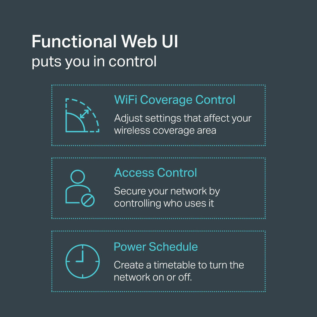 WiFi Range Extender - Up to 300 Mbps