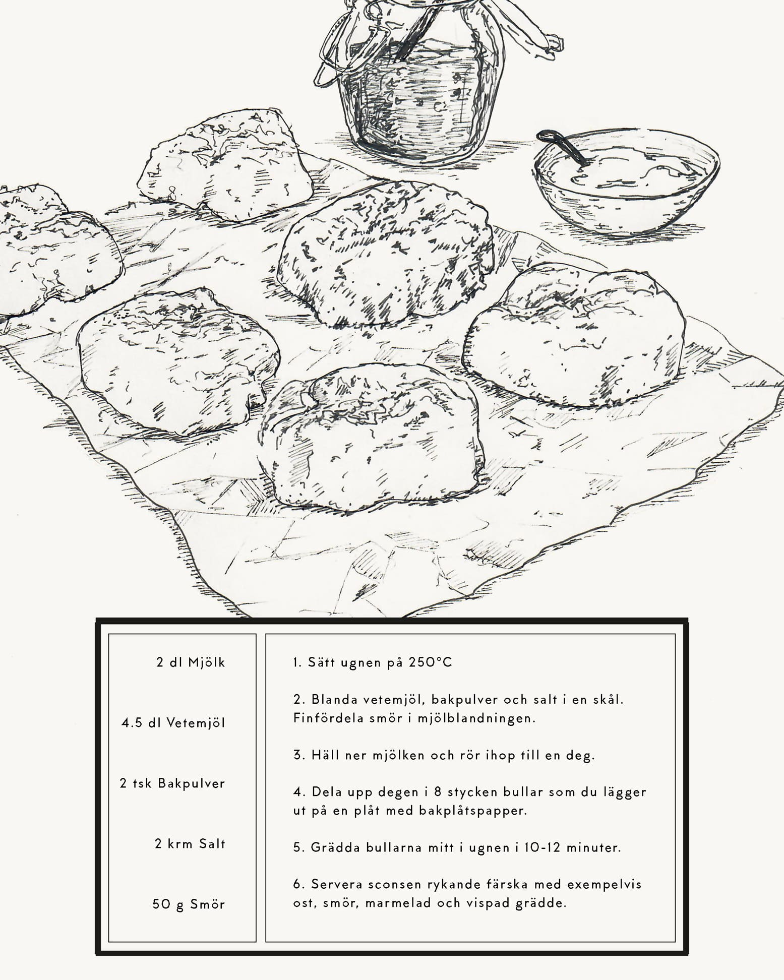 scones recipe kitchen poster