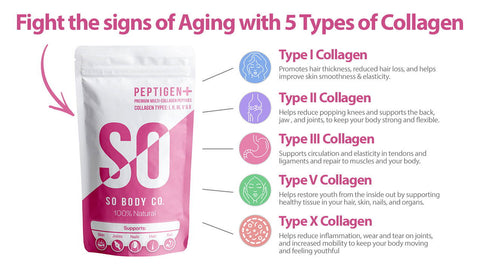 fight the signs of aging with collagen