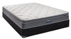 Therapedic Backsense Charlotte Euro Top - The Mattress Doctor