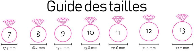 guide taille bague emir ice