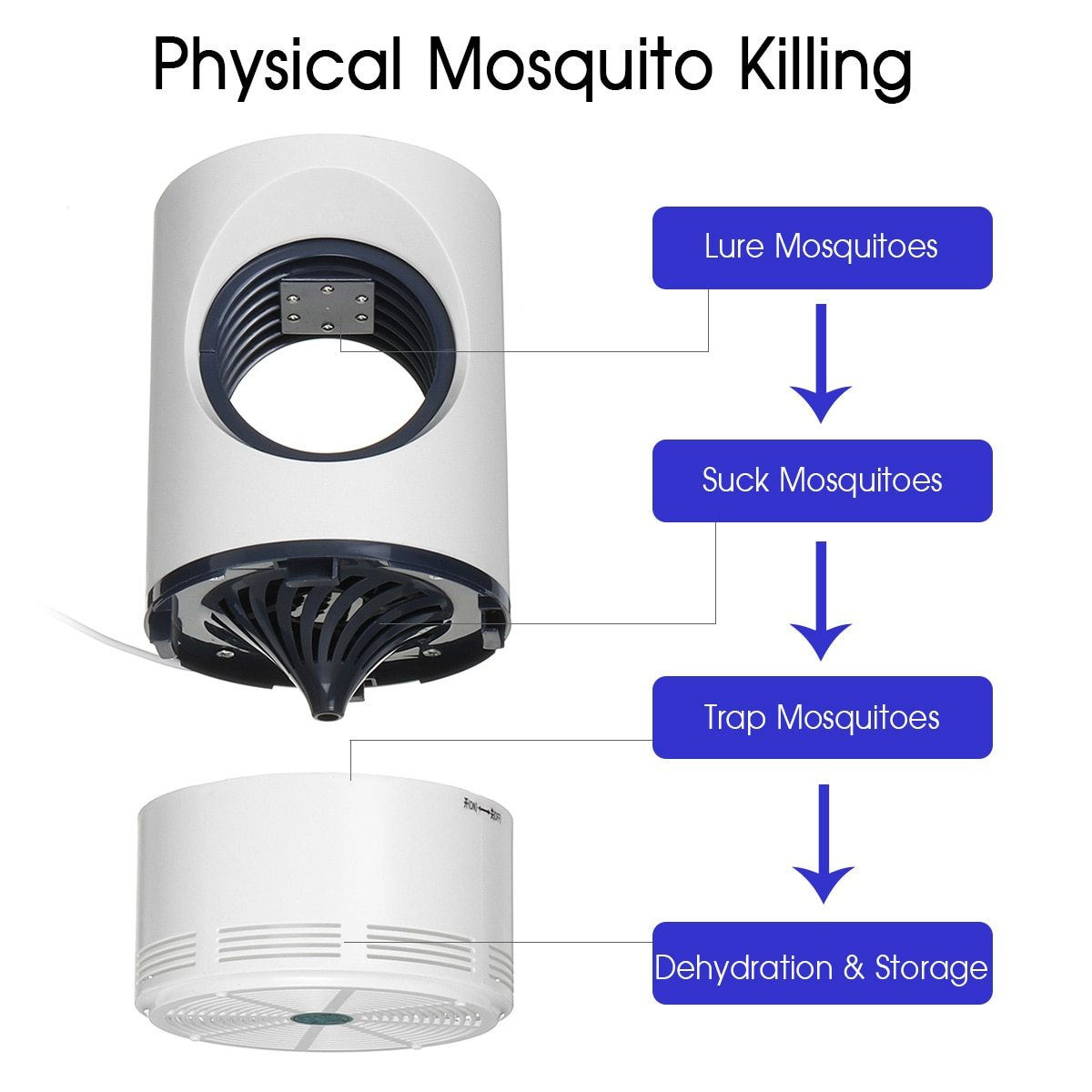 Ultraviolet Vortex USB Light Mosquito Killer Trap Lamp