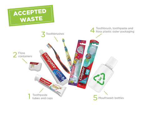 Colgate and TerraCycle Oral Care Recycling Programme accepted waste infographic.