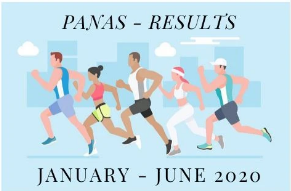 Panas January - June 2020 Competition Results