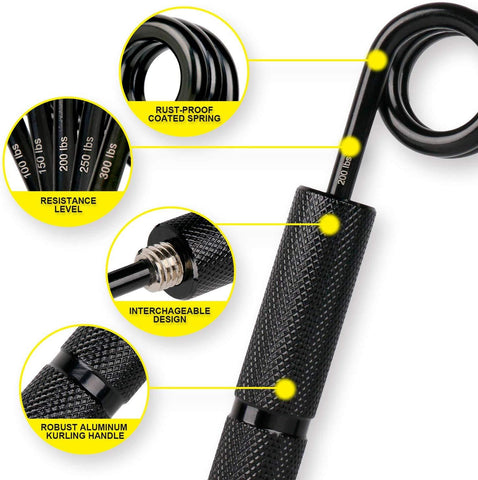 Hand Grip Strengthener Kit
