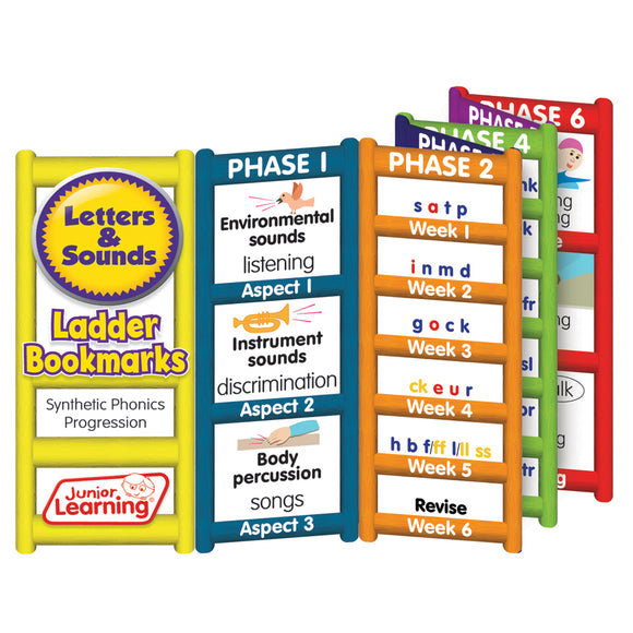 Letters & Sounds - Ladder Bookmarks