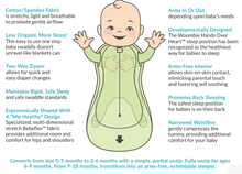 Load image into Gallery viewer, Grow With Me 5 Stage Swaddle & Wearable Blanket