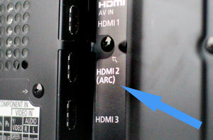 All about HDMI ARC