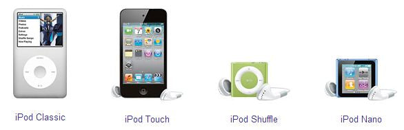 The Different Types Of Ipods Firefold