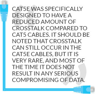 Cable crosstalk